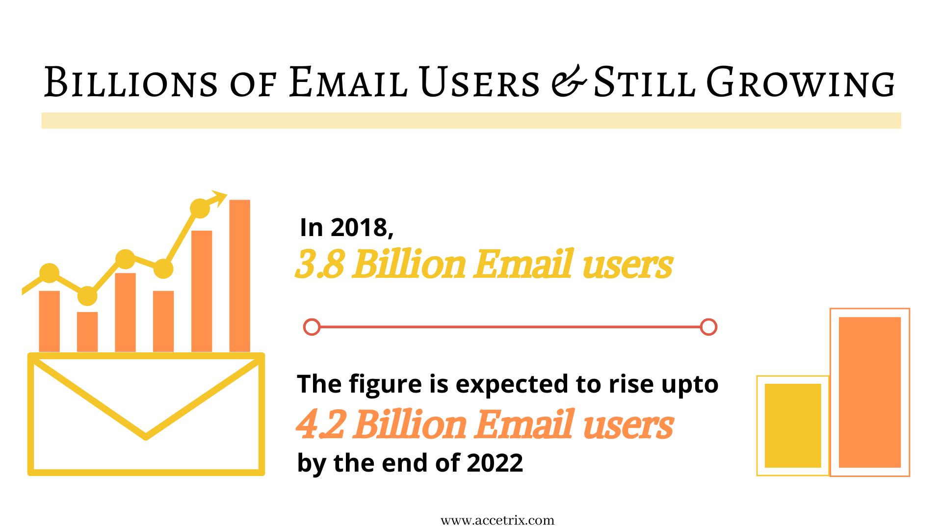 ROI-of-Email-Marketing-Statistics-2019