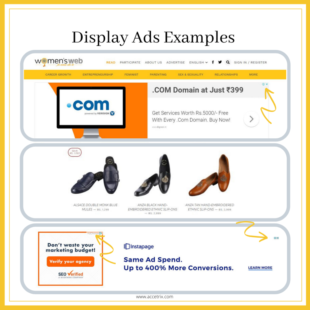PPC Display ads example